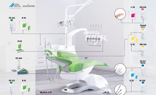 Ефективний захист від інфекцій в стоматологічних клініках